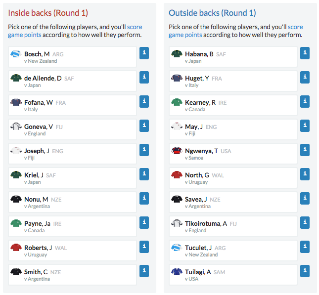 Rugby World Cup 2015 Fantasy and Predictor Games | The Rugby Blog