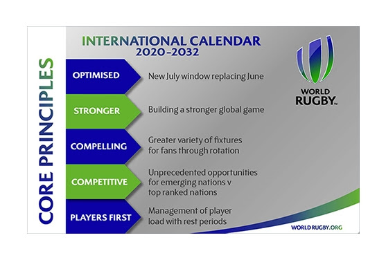 Rugby Calendar 2020 World Rugby announces adjustment to global calendar | The Rugby Blog